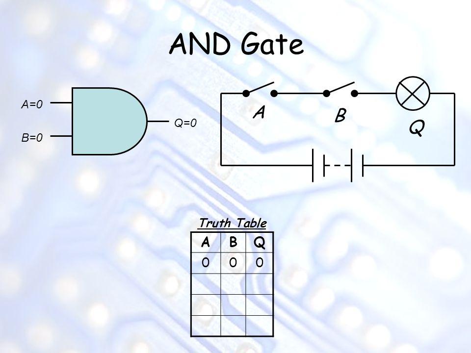 AND Gate A=0 A B Q=0 Q B=0 Truth Table A B Q