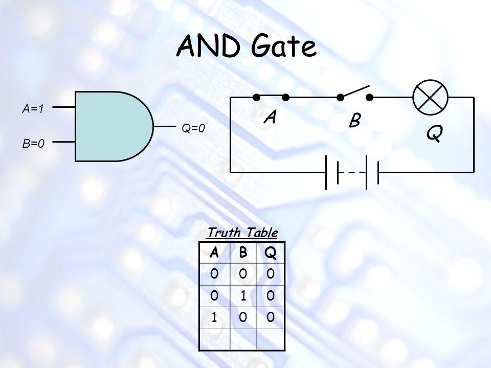 AND Gate A=1 A B Q=0 Q B=0 Truth Table A B Q 1