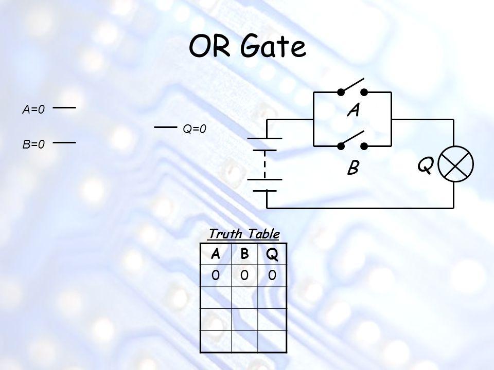 OR Gate A A=0 Q=0 B=0 Q B Truth Table A B Q