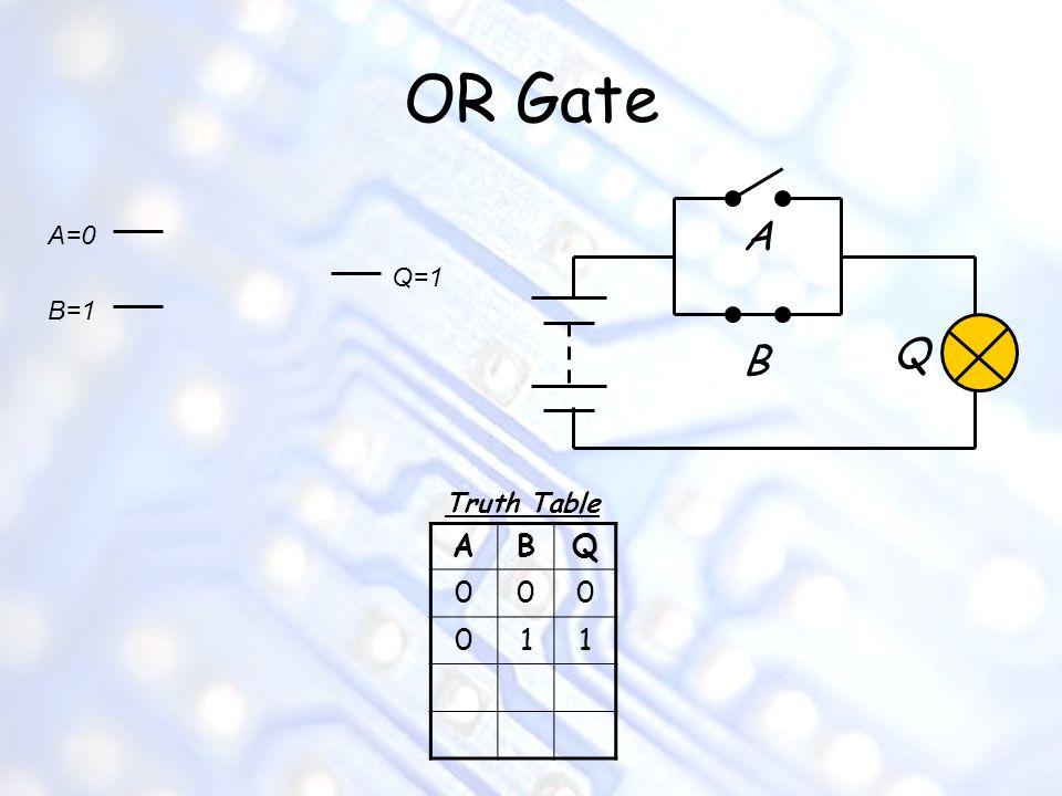 OR Gate A A=0 Q=1 B=1 Q B Truth Table A B Q 1
