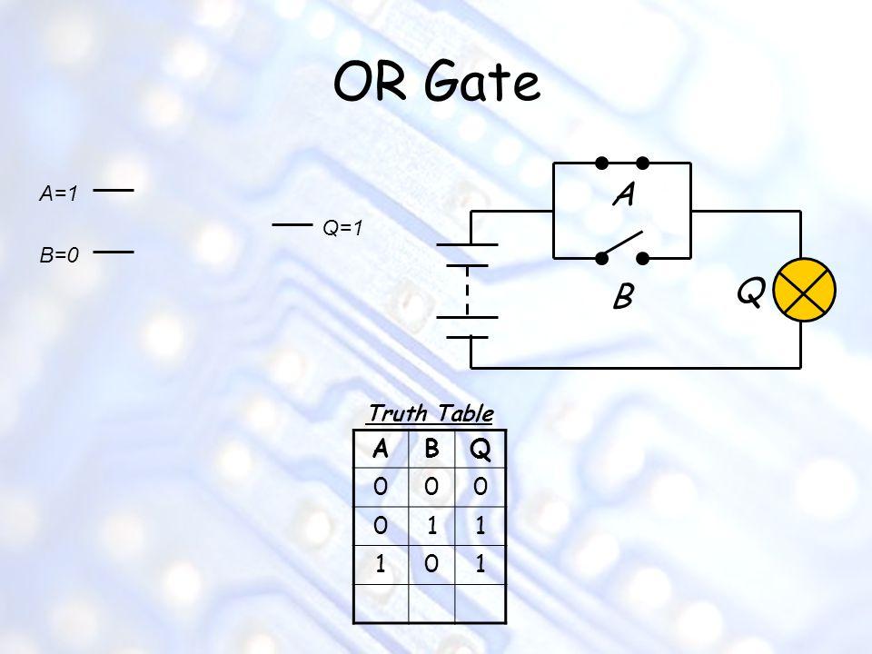 OR Gate A A=1 Q=1 B=0 Q B Truth Table A B Q 1