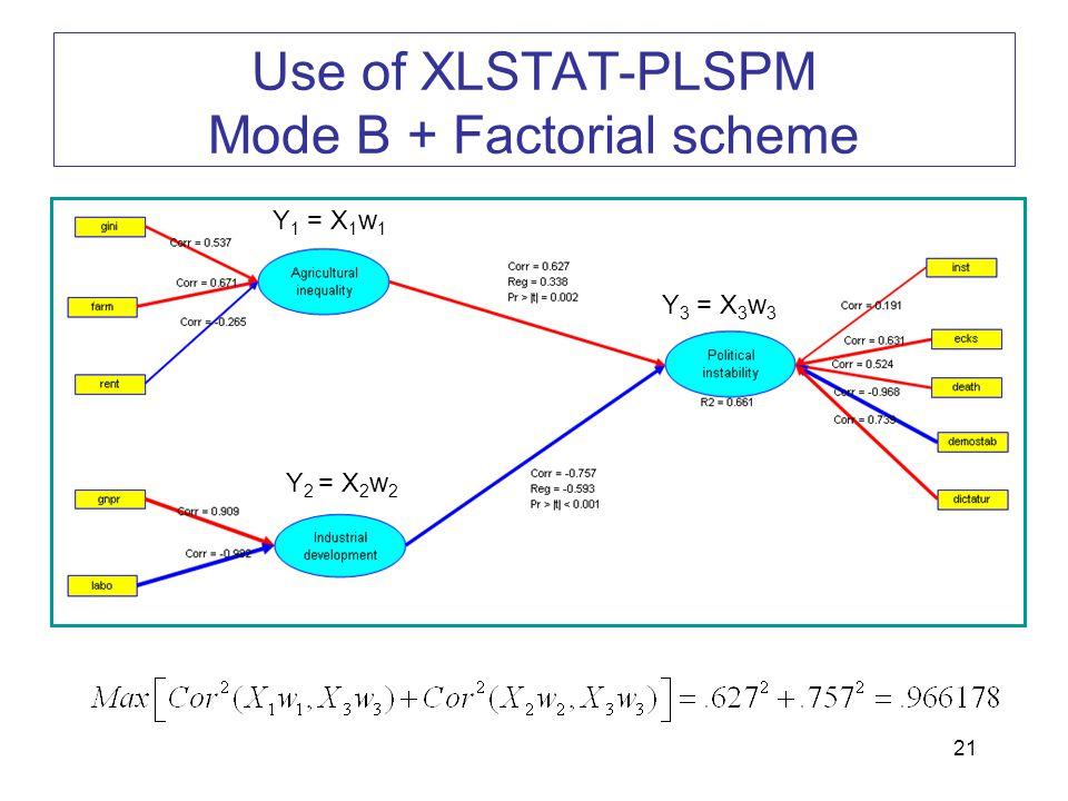 Use of XLSTAT-PLSPM Mode B + Factorial scheme