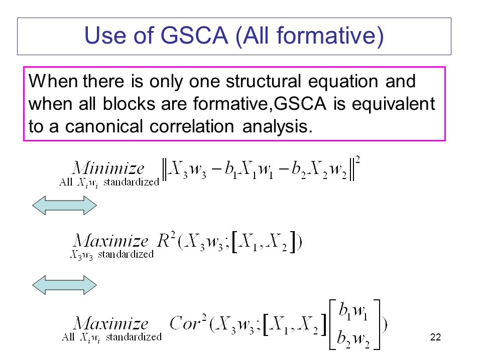 Use of GSCA (All formative)