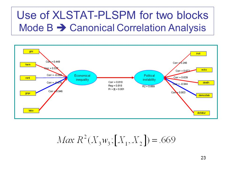 Use of XLSTAT-PLSPM for two blocks Mode B  Canonical Correlation Analysis