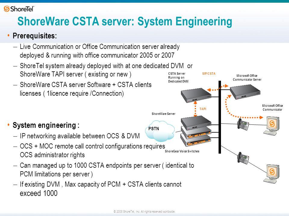 ShoreWare CSTA server: System Engineering