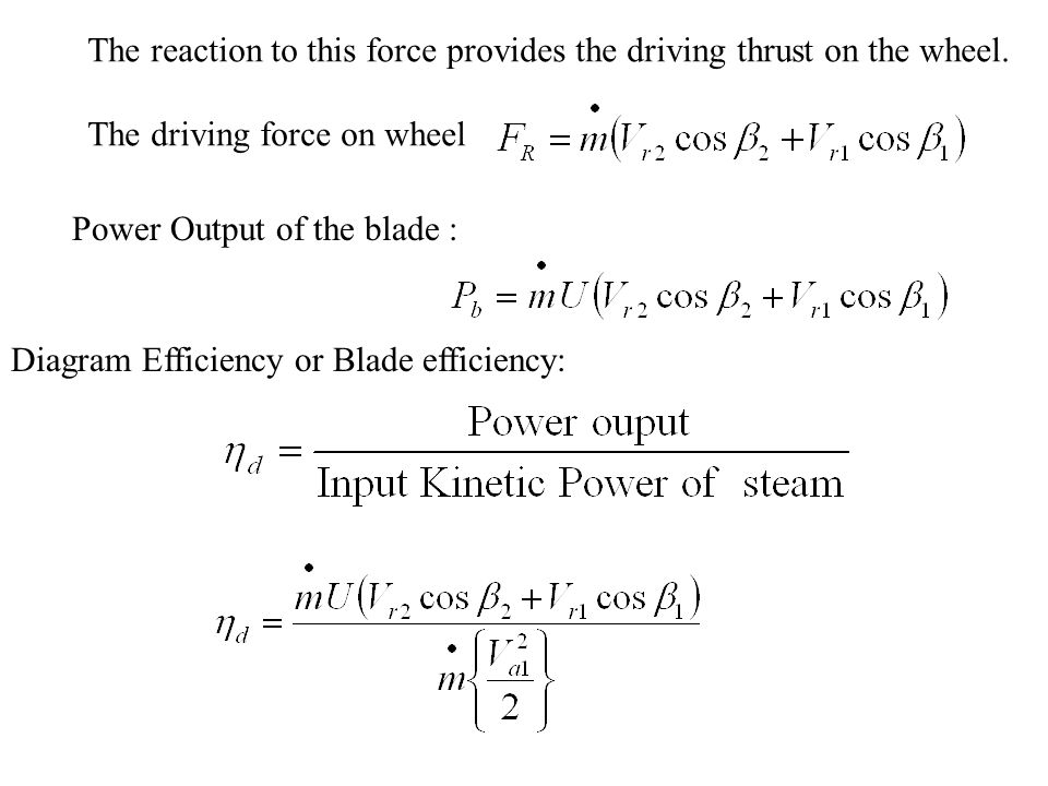 The reaction to this force provides the driving thrust on the wheel.
