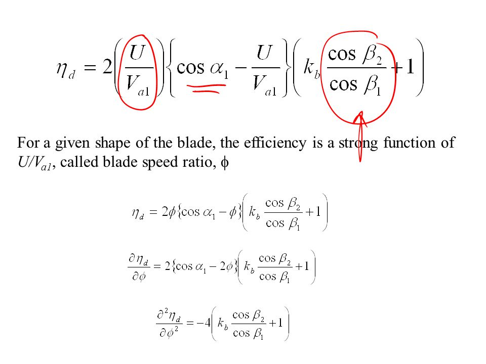 For a given shape of the blade, the efficiency is a strong function of U/Va1, called blade speed ratio, f