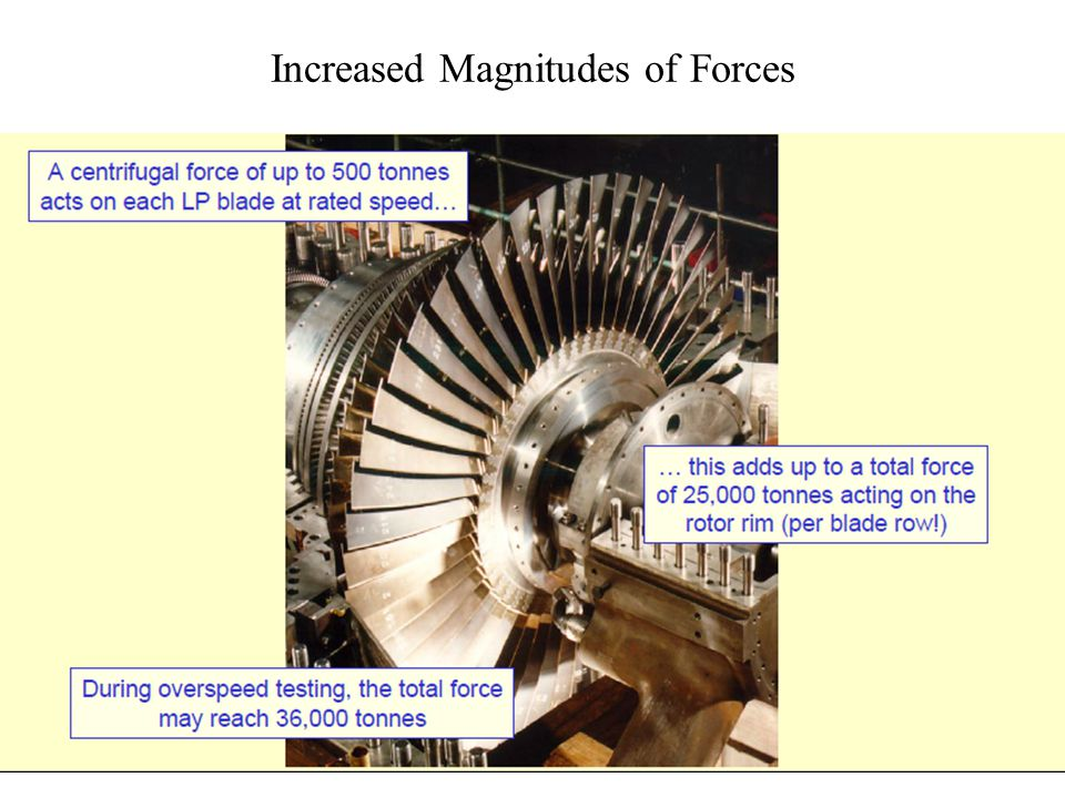 Increased Magnitudes of Forces