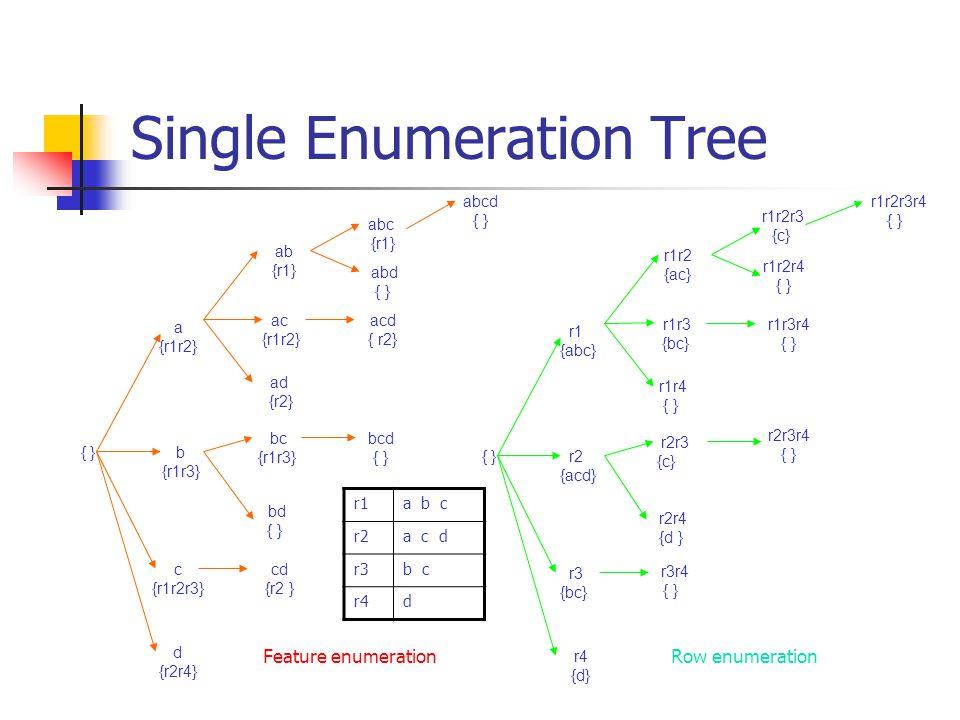 Single Enumeration Tree