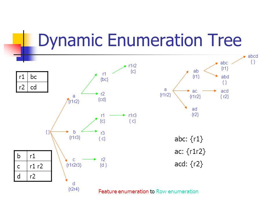 Dynamic Enumeration Tree