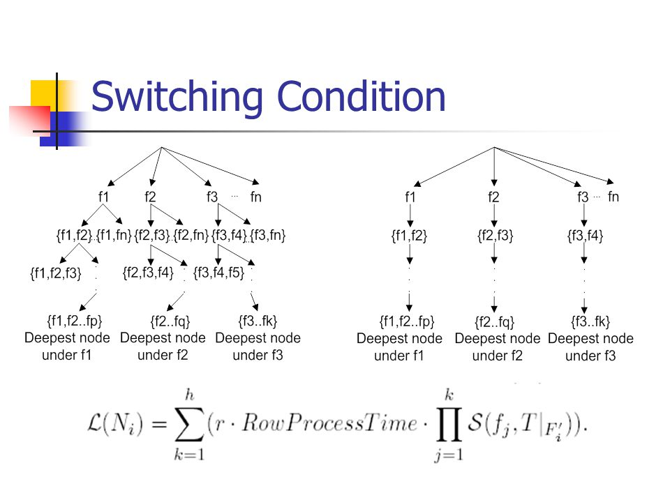Switching Condition