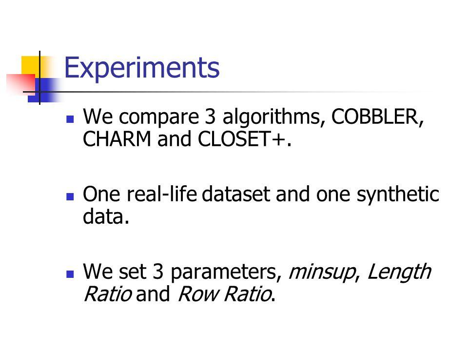 Experiments We compare 3 algorithms, COBBLER, CHARM and CLOSET+.