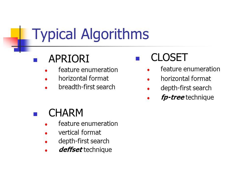 Typical Algorithms CLOSET APRIORI CHARM feature enumeration