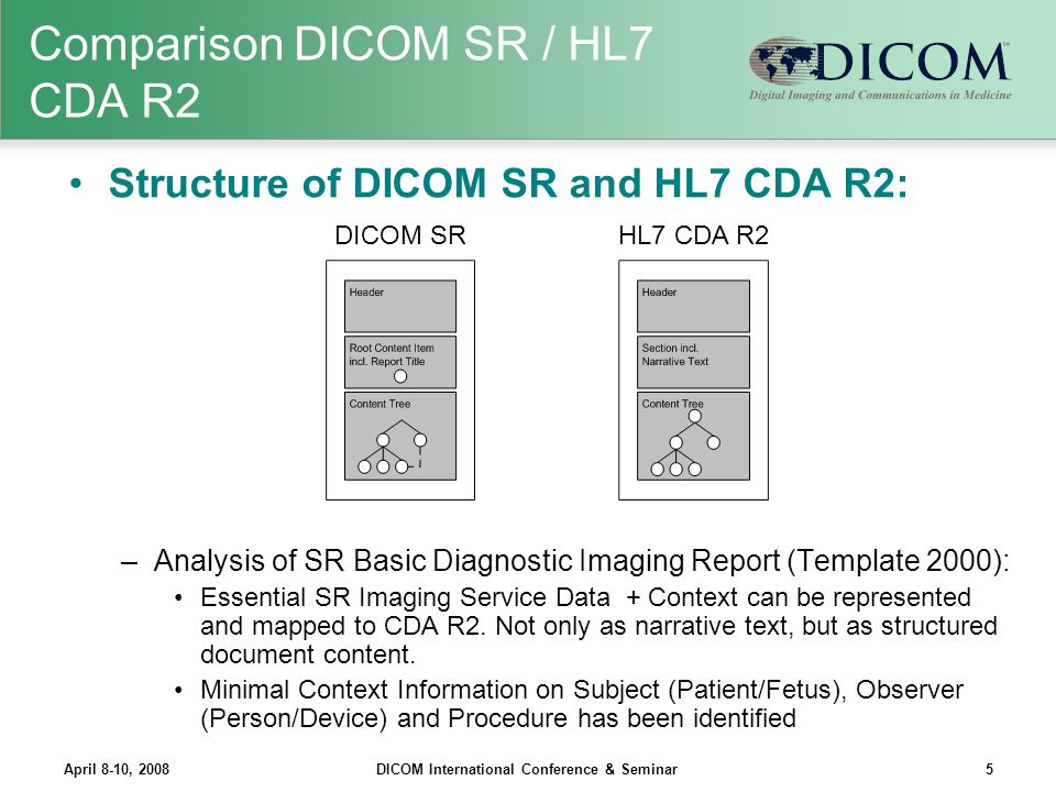 Use and Transformation of DICOM SR and CDA Release 2 ...
