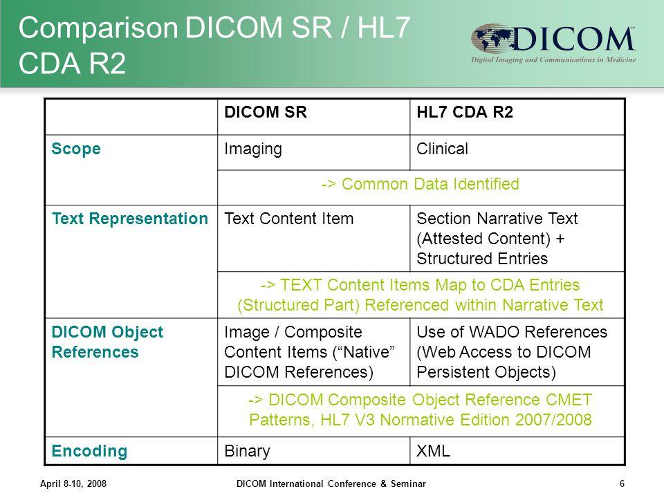 Comparison DICOM SR / HL7 CDA R2