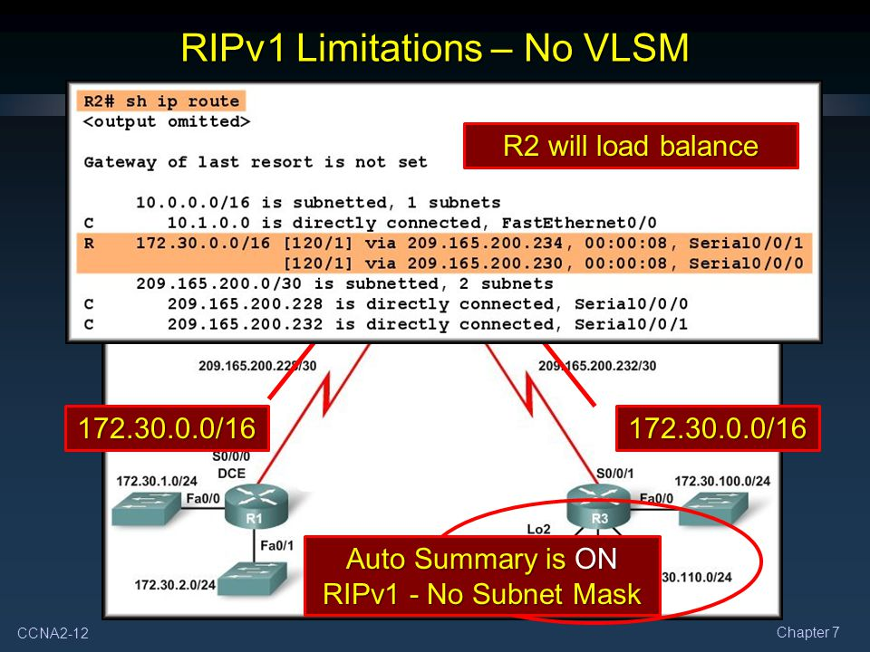 RIPv1 Limitations – No VLSM