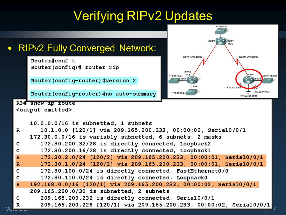 Verifying RIPv2 Updates