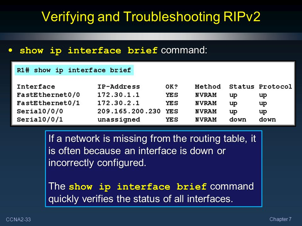 Verifying and Troubleshooting RIPv2