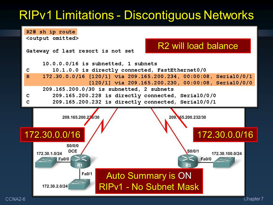 RIPv1 Limitations - Discontiguous Networks