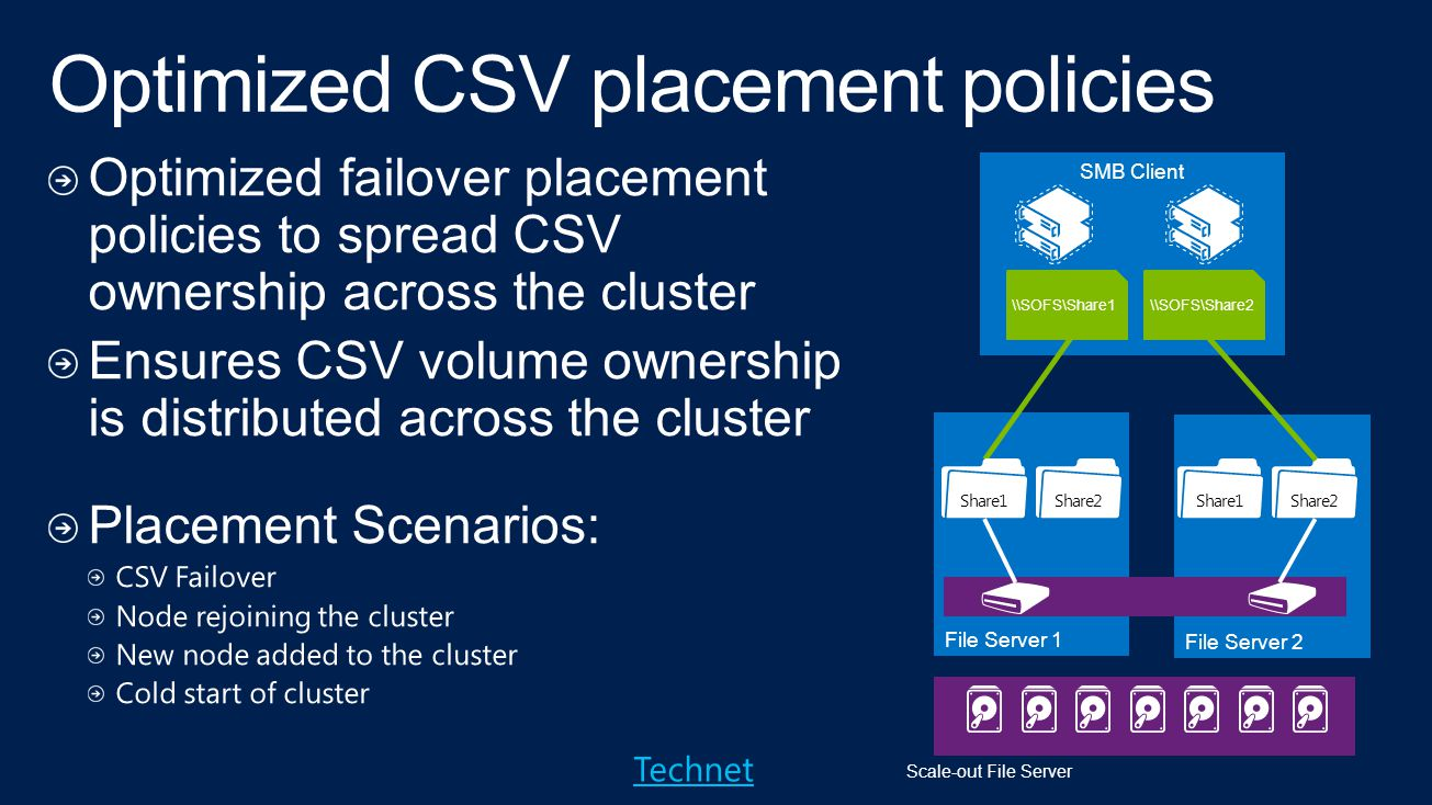 Optimized CSV placement policies