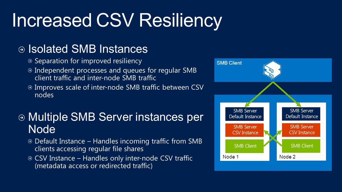 Increased CSV Resiliency