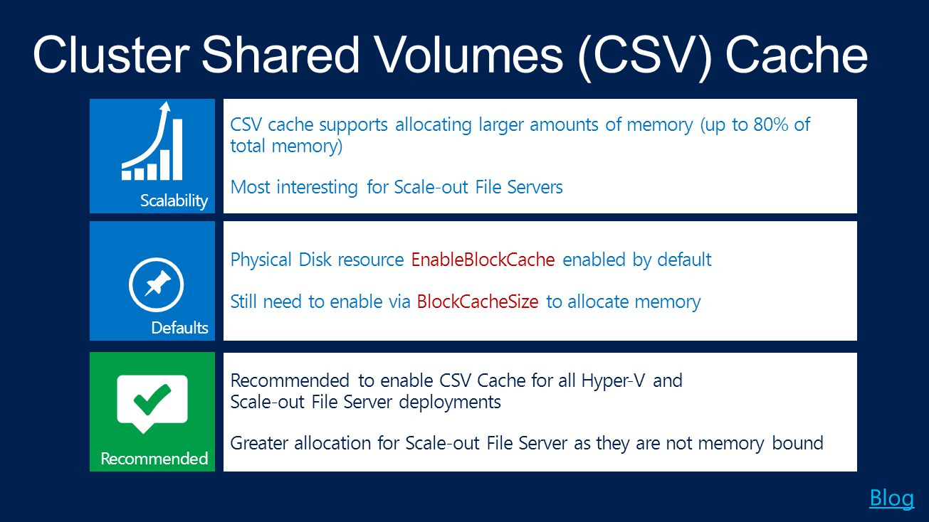 Cluster Shared Volumes (CSV) Cache