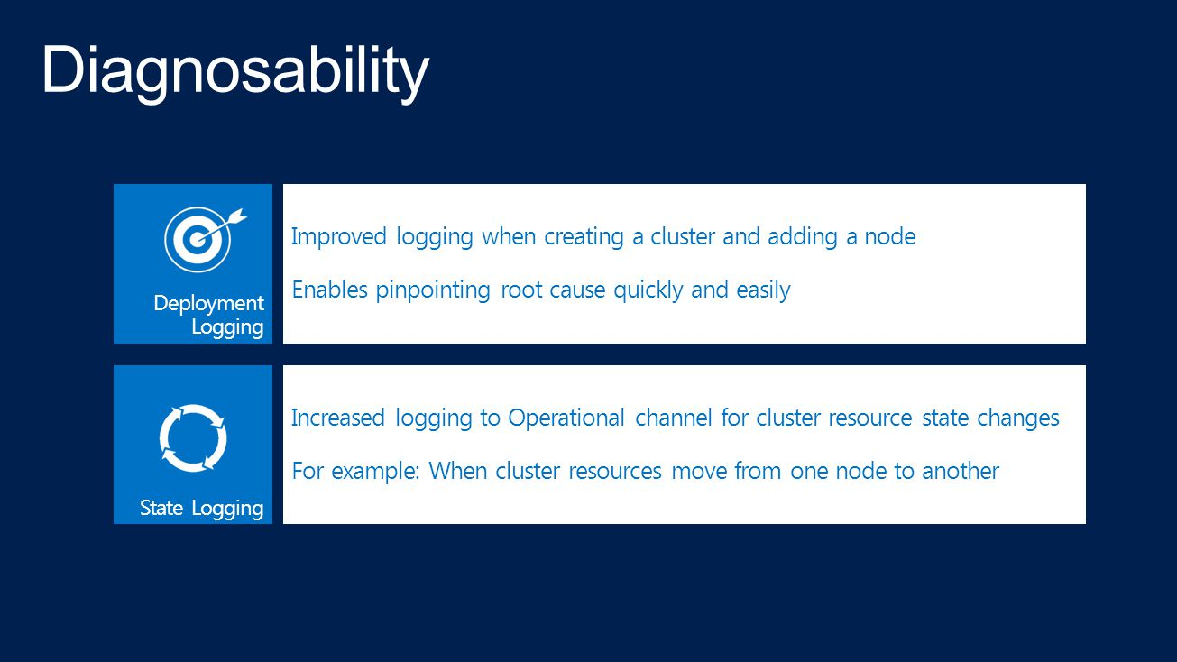 Diagnosability Deployment Logging. Improved logging when creating a cluster and adding a node. Enables pinpointing root cause quickly and easily.