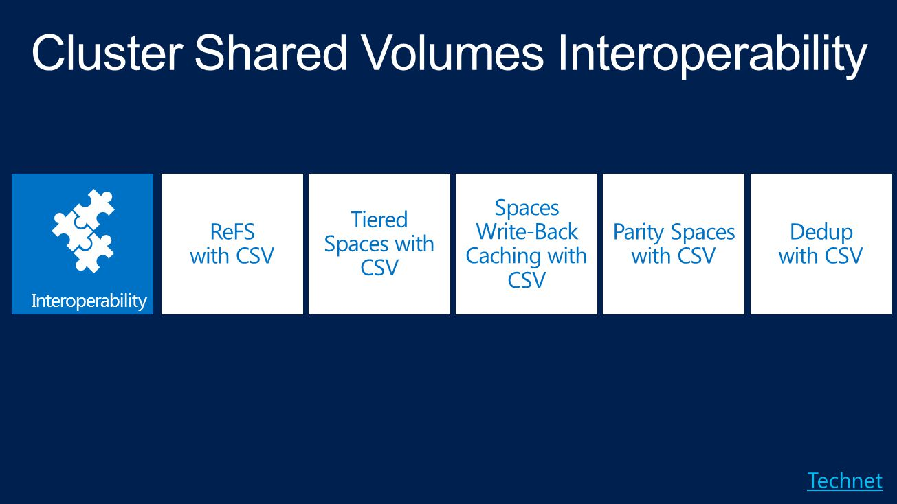 Cluster Shared Volumes Interoperability
