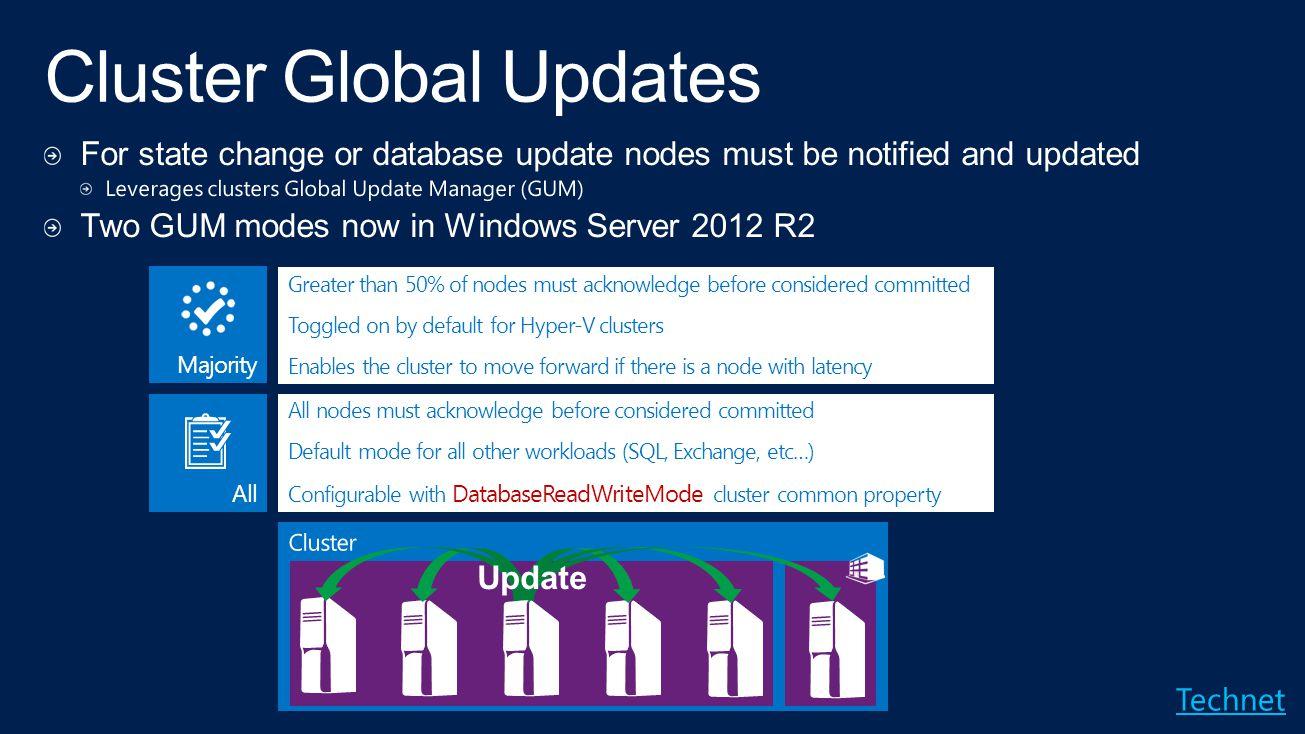 Cluster Global Updates