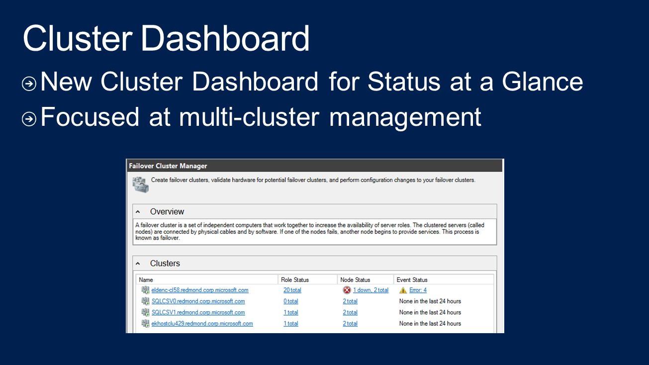 Cluster Dashboard New Cluster Dashboard for Status at a Glance