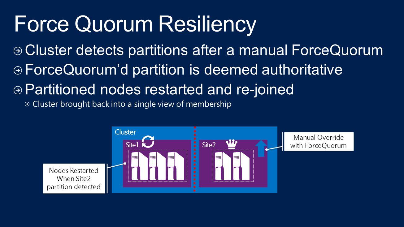 Force Quorum Resiliency