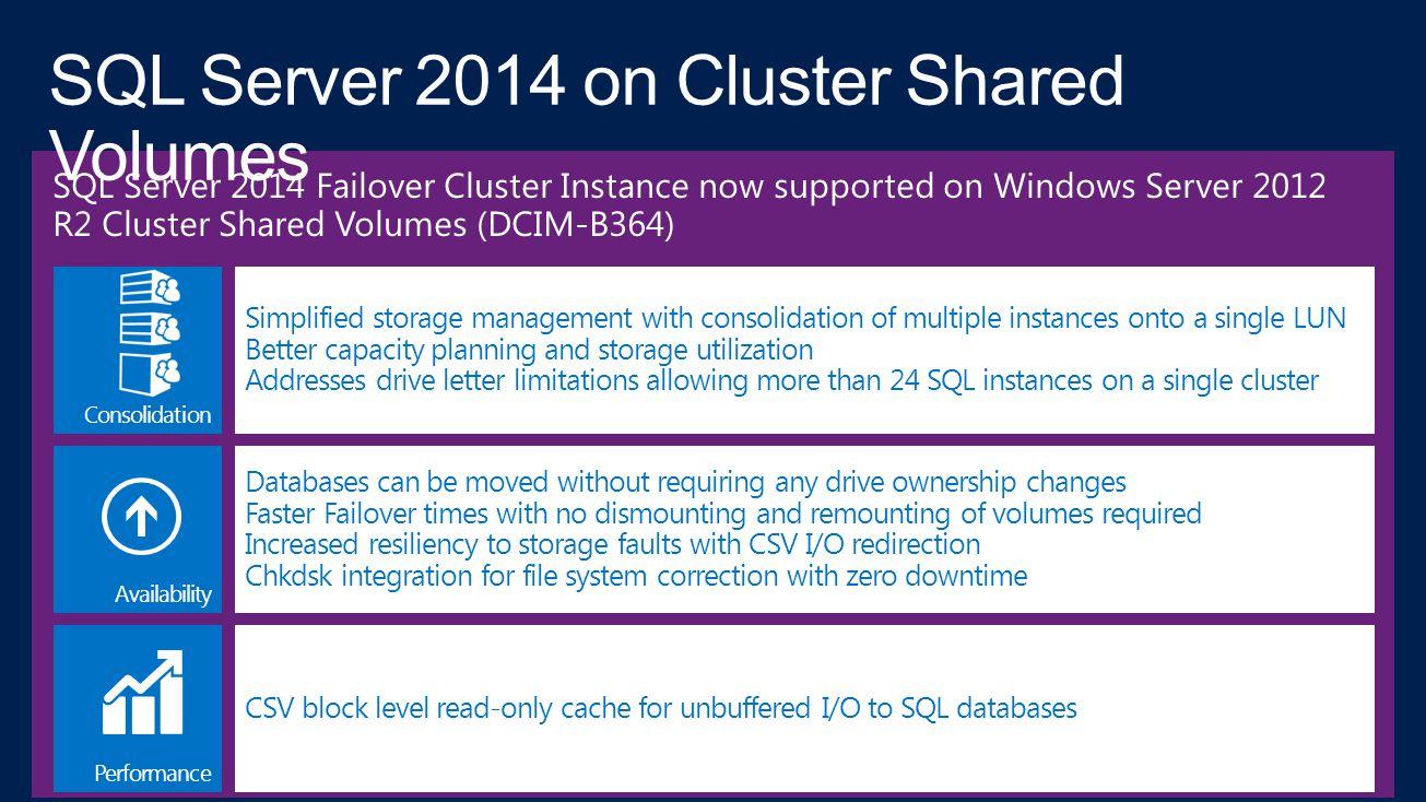 SQL Server 2014 on Cluster Shared Volumes