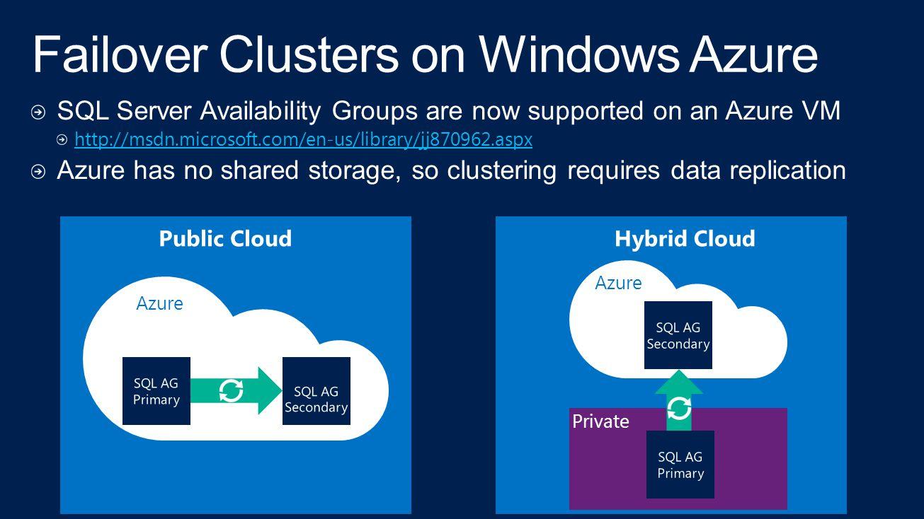 Failover Clusters on Windows Azure