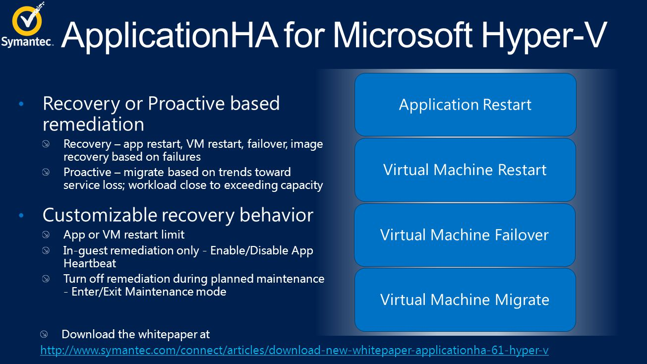 ApplicationHA for Microsoft Hyper-V