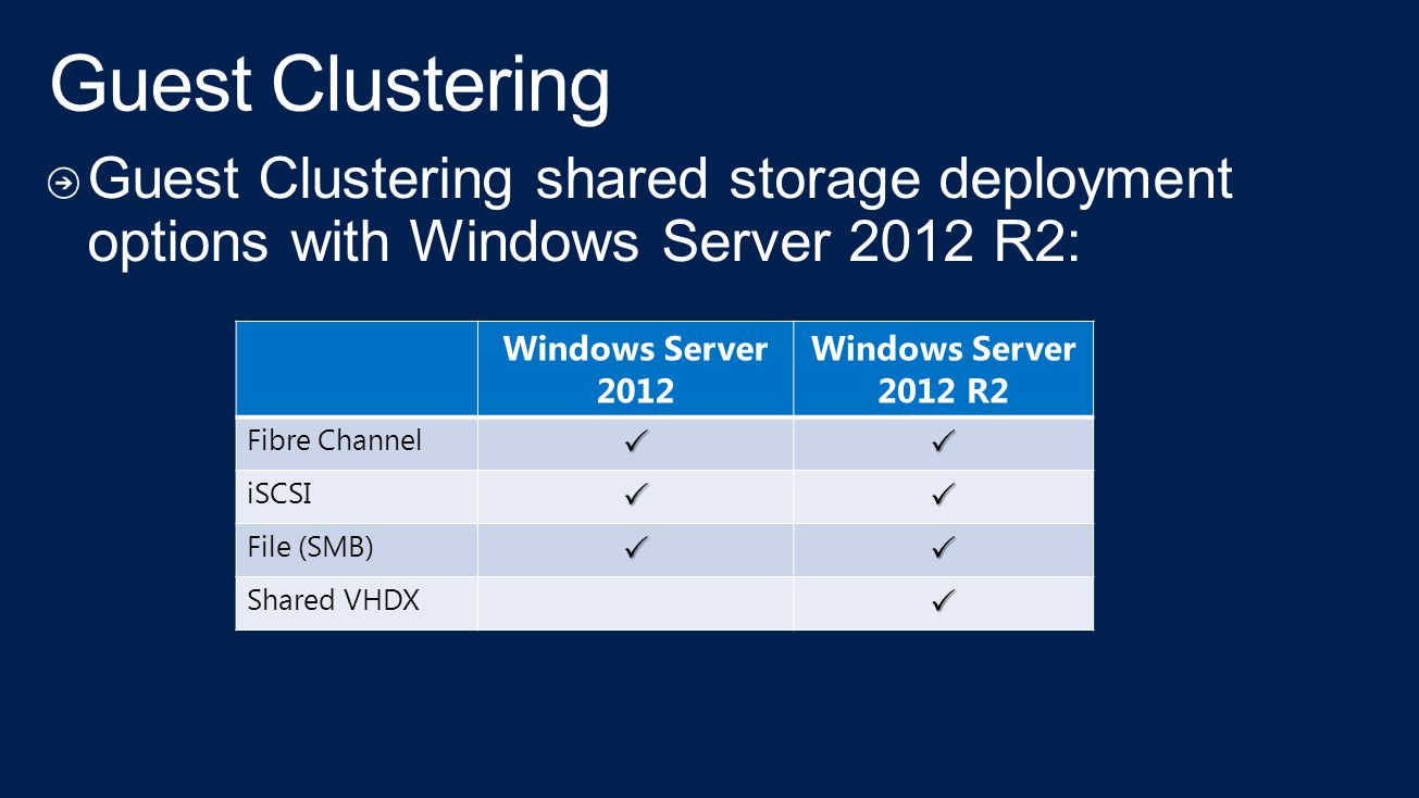 Guest Clustering Guest Clustering shared storage deployment options with Windows Server 2012 R2: Windows Server 2012.