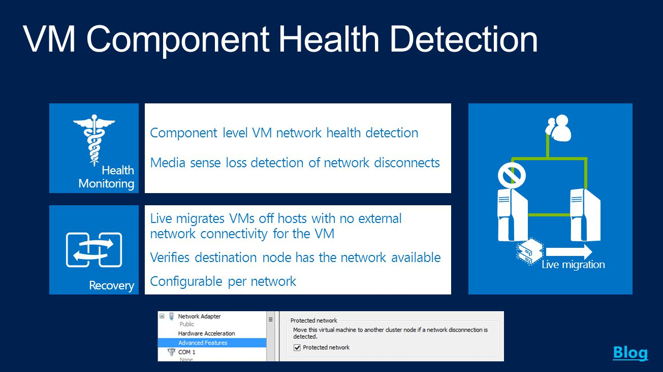 VM Component Health Detection