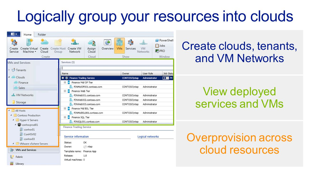 Logically group your resources into clouds
