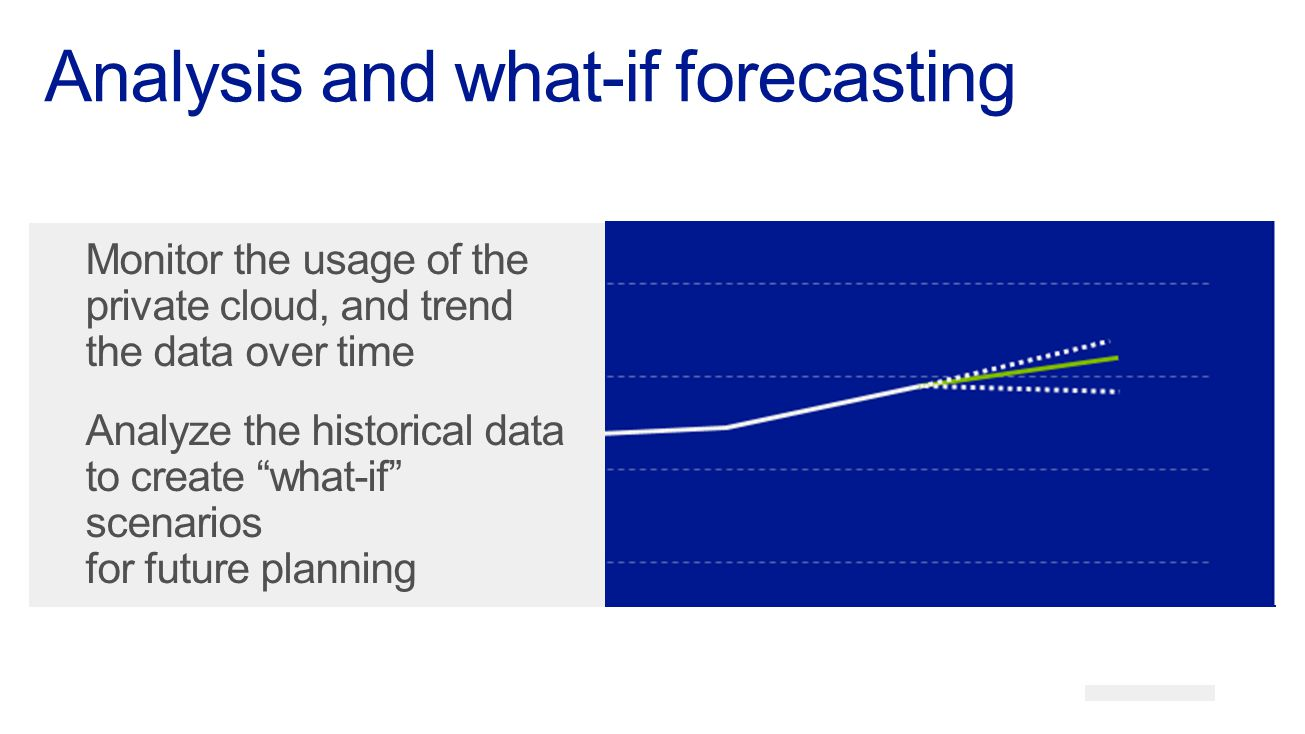Analysis and what-if forecasting