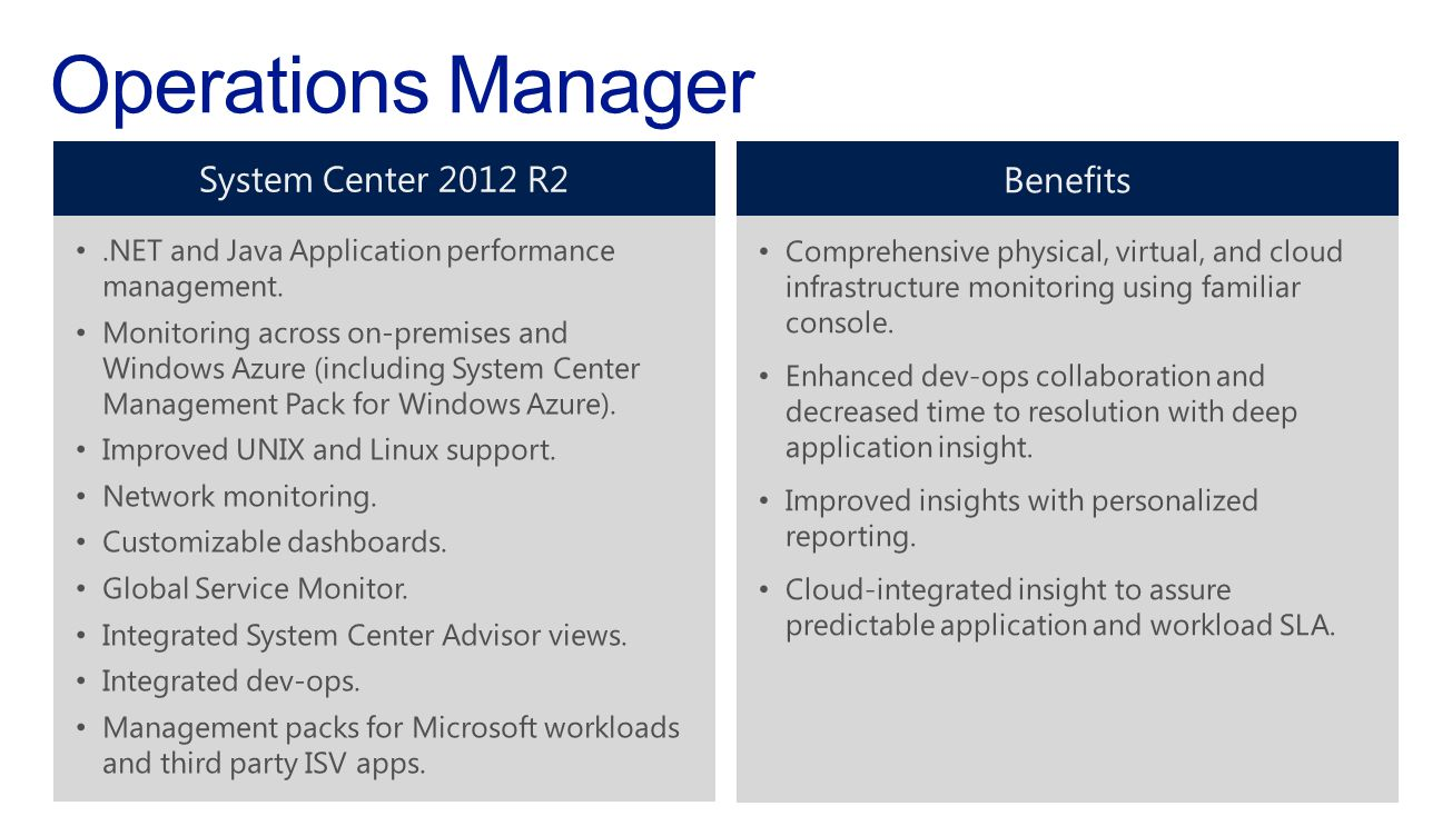 Operations Manager System Center 2012 R2 Benefits