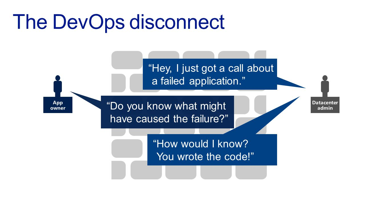 The DevOps disconnect Hey, I just got a call about a failed application. App owner. Datacenter admin.