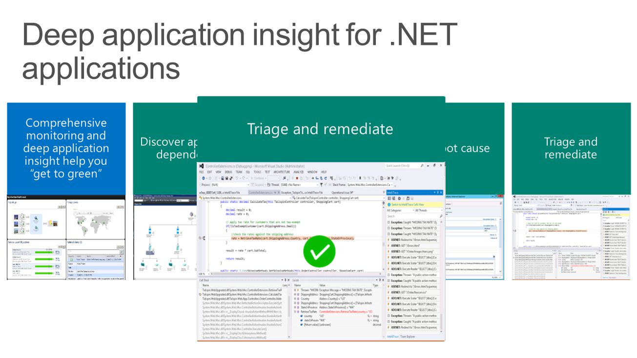 Deep application insight for .NET applications