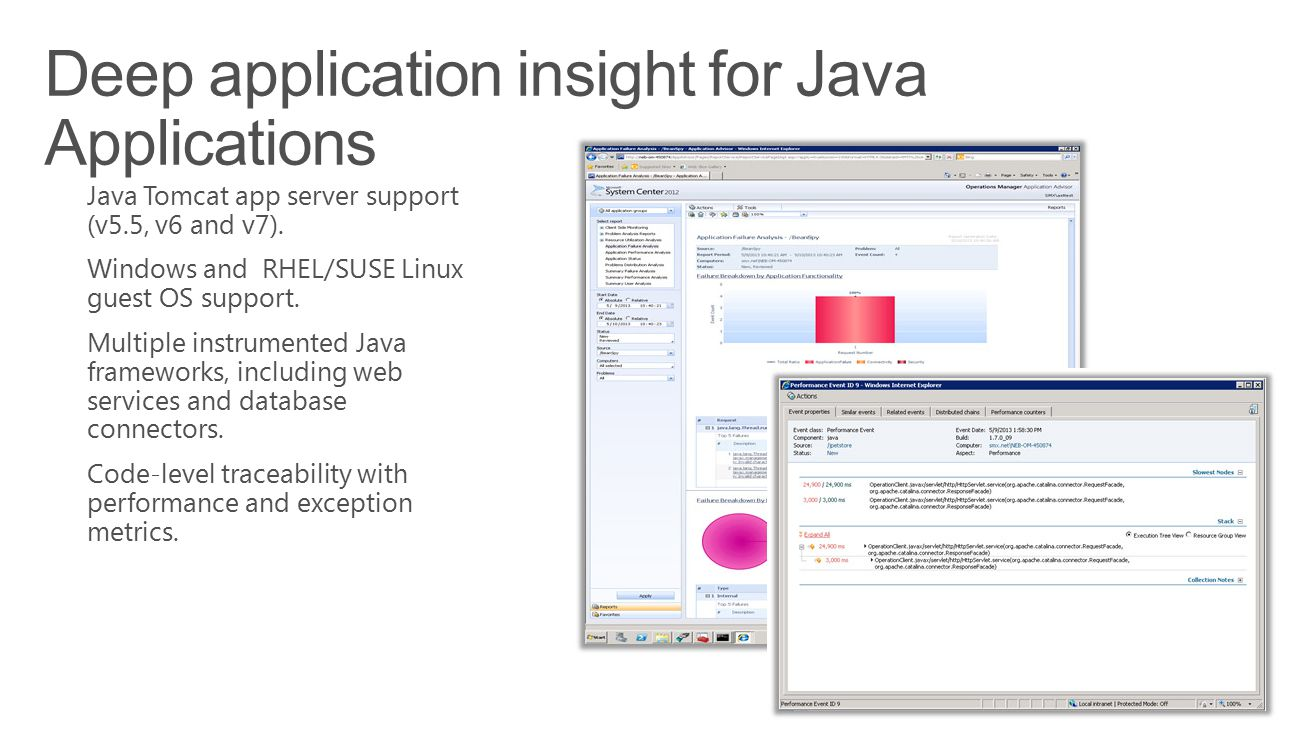 Deep application insight for Java Applications