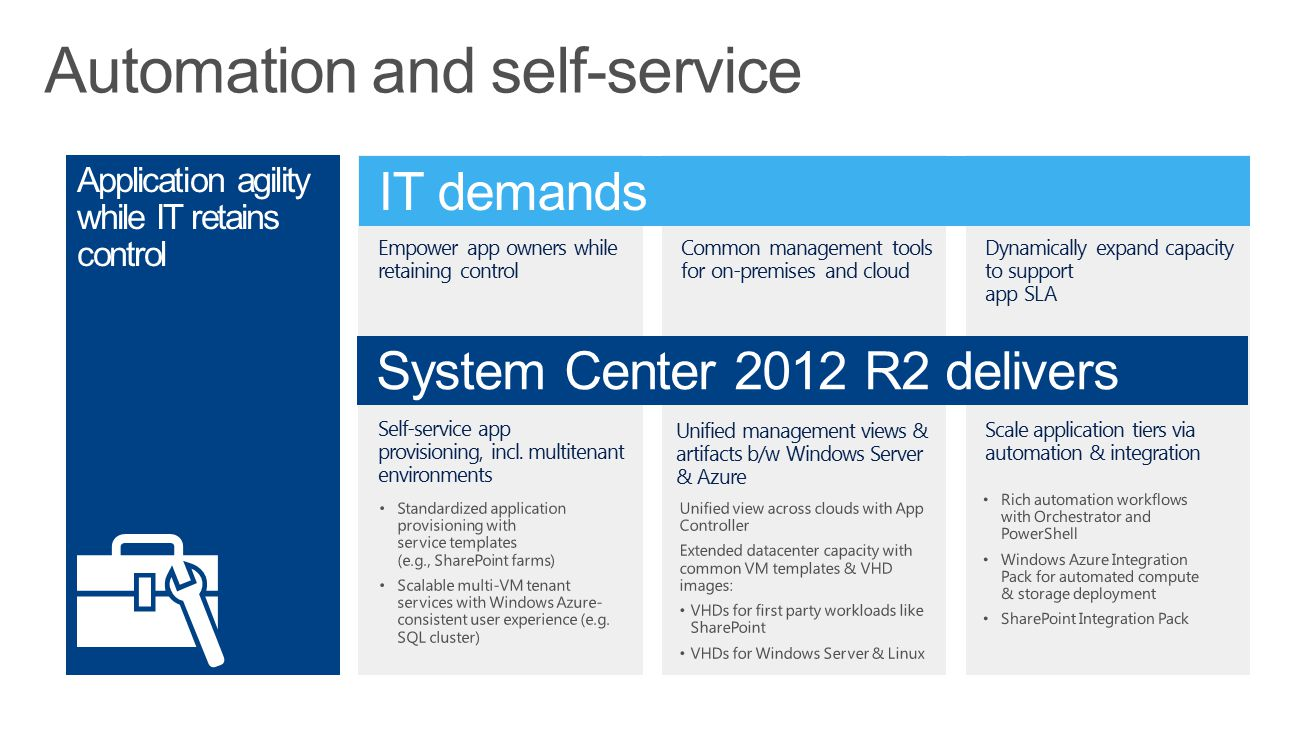 Automation and self-service