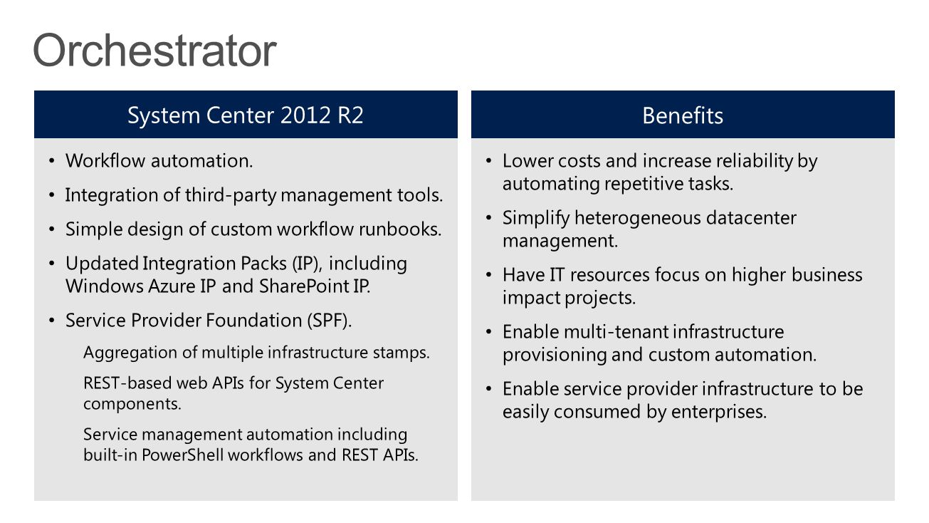 Orchestrator System Center 2012 R2 Benefits Workflow automation.