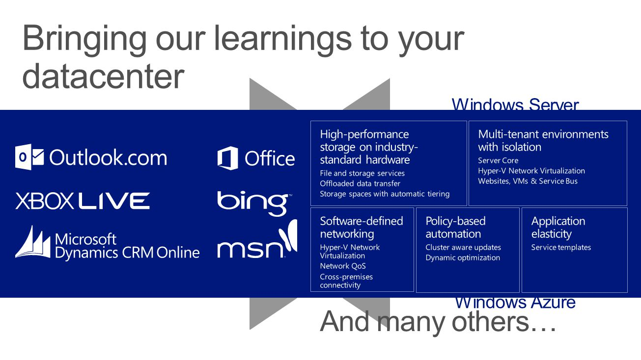 Bringing our learnings to your datacenter