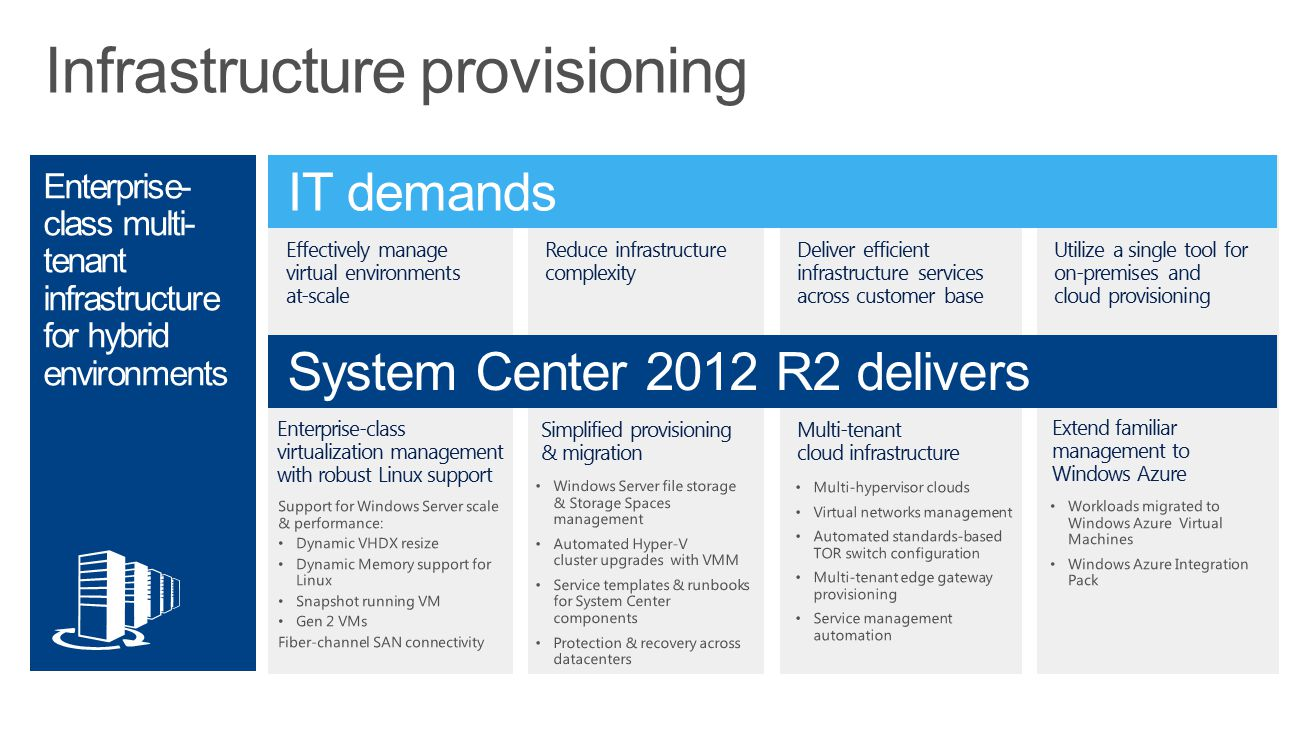 Infrastructure provisioning