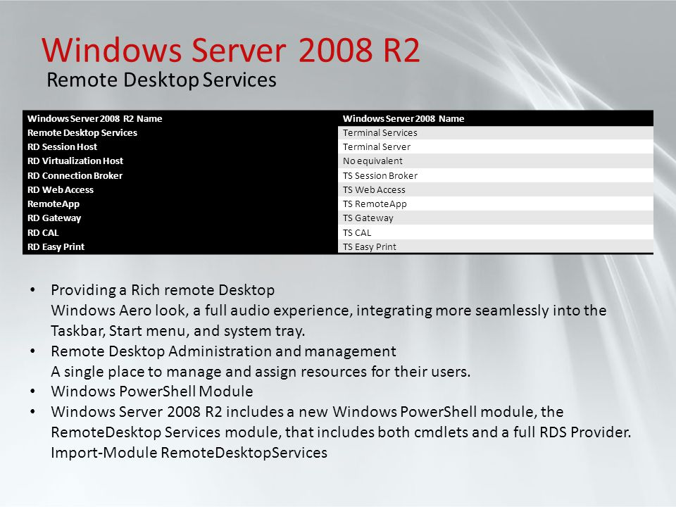 Windows Server 2008 R2 Remote Desktop Services