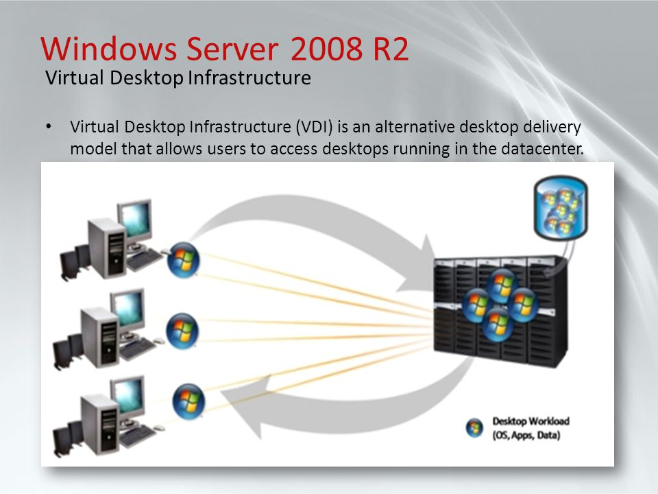 Windows Server 2008 R2 Virtual Desktop Infrastructure
