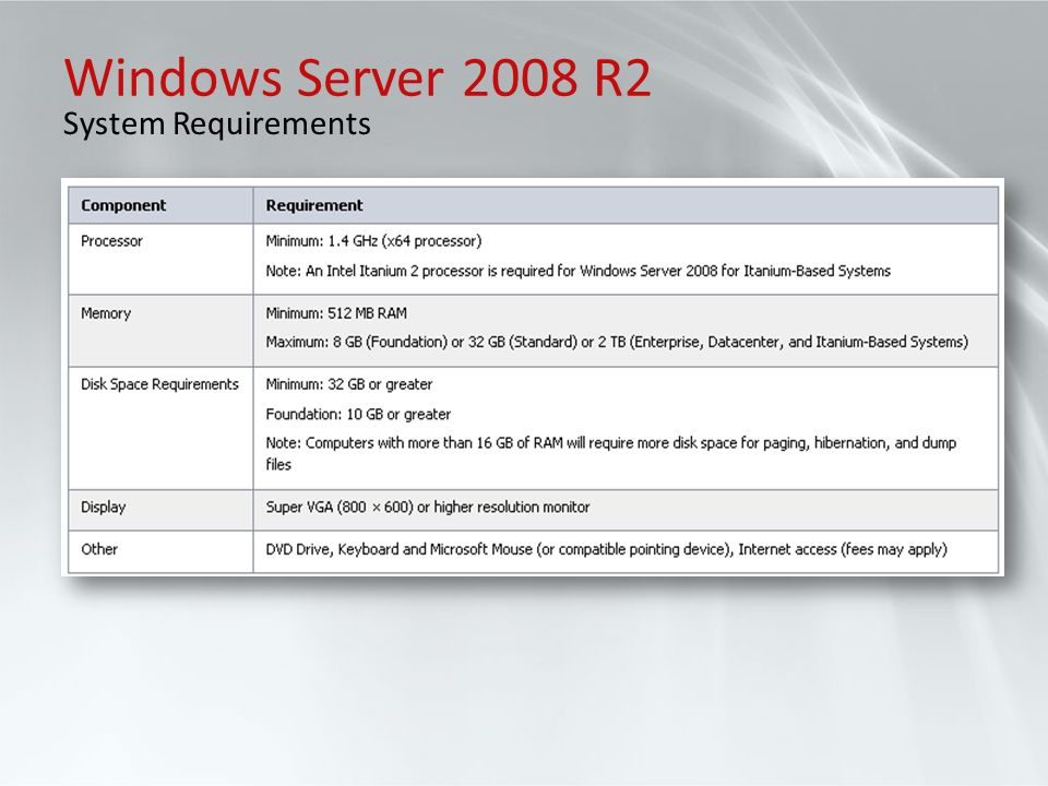 Windows Server 2008 R2 System Requirements