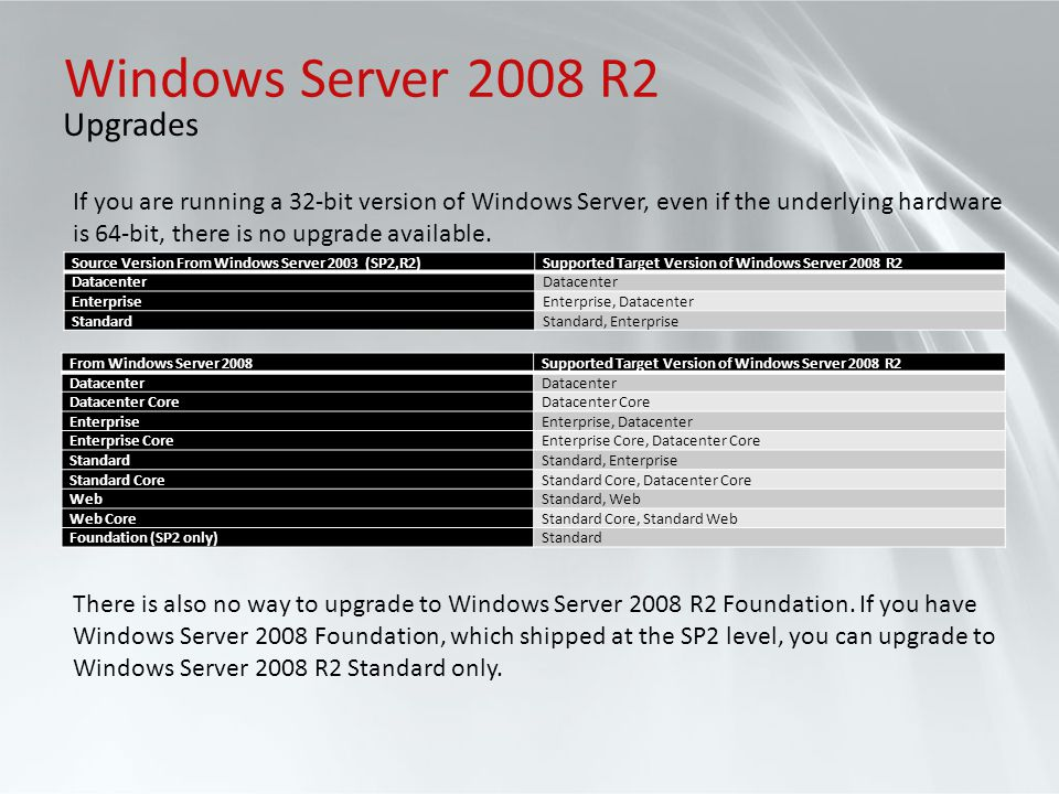 Windows Server 2008 R2 Upgrades
